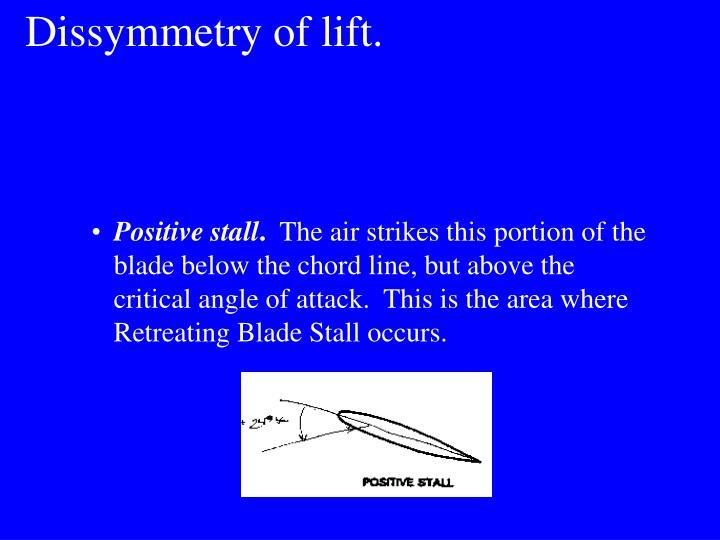 Dissymmetry of lift.