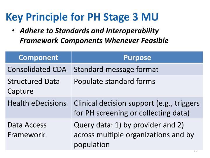 Key Principle for PH Stage 3 MU