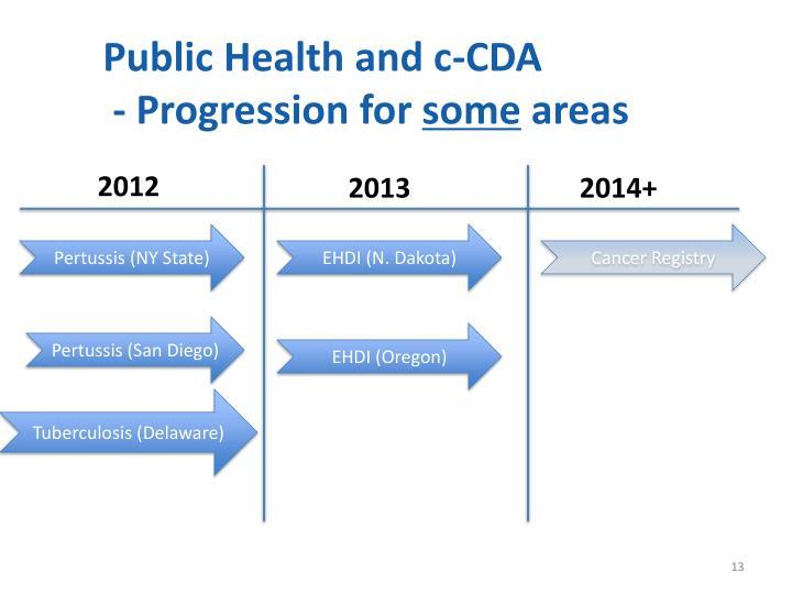 Public Health and c-CDA