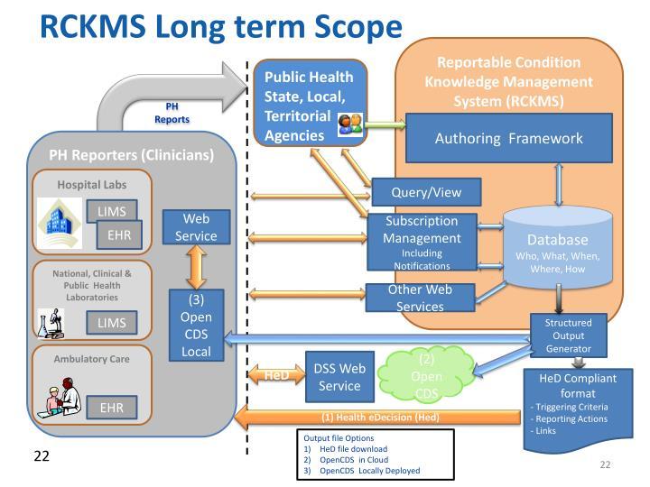 RCKMS Long term Scope