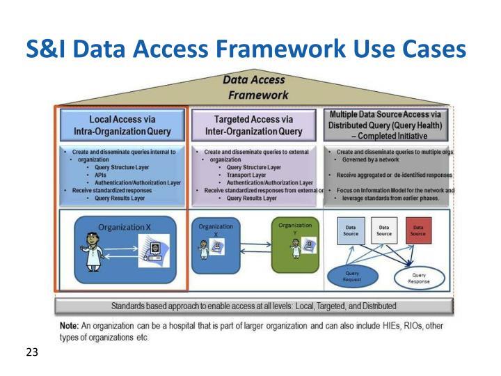 S&I Data Access Framework Use Cases