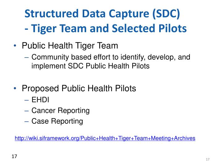Structured Data Capture (SDC)