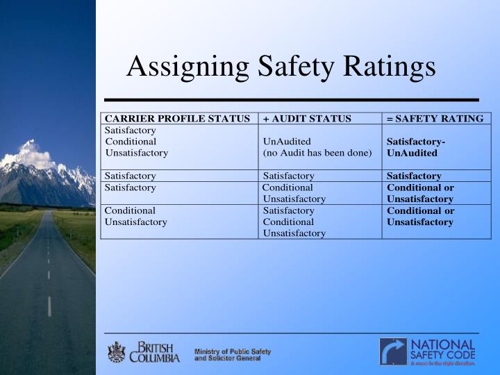 Assigning Safety Ratings