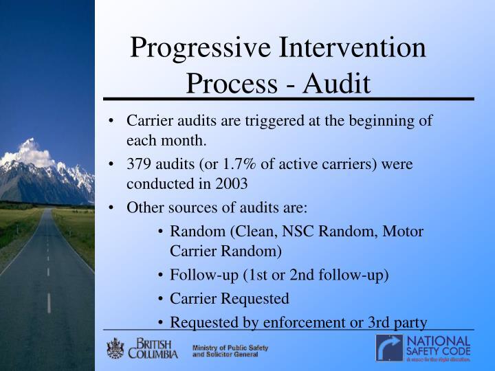 Progressive Intervention Process - Audit
