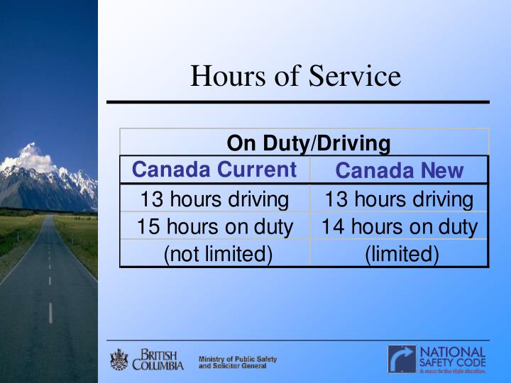 Hours of Service
