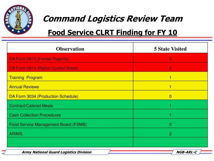 Command Logistics Review Team