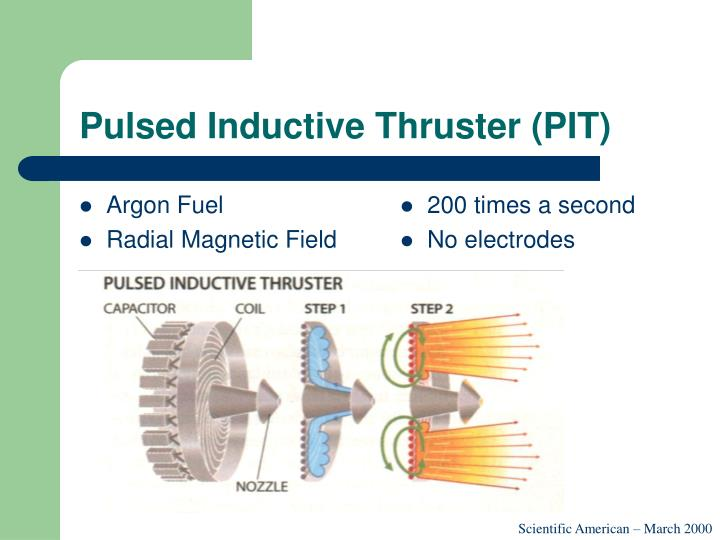 Argon Fuel