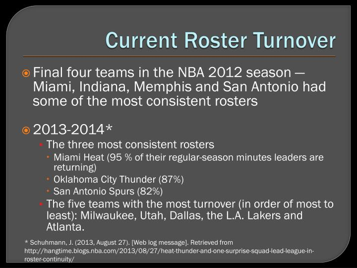 Current Roster Turnover