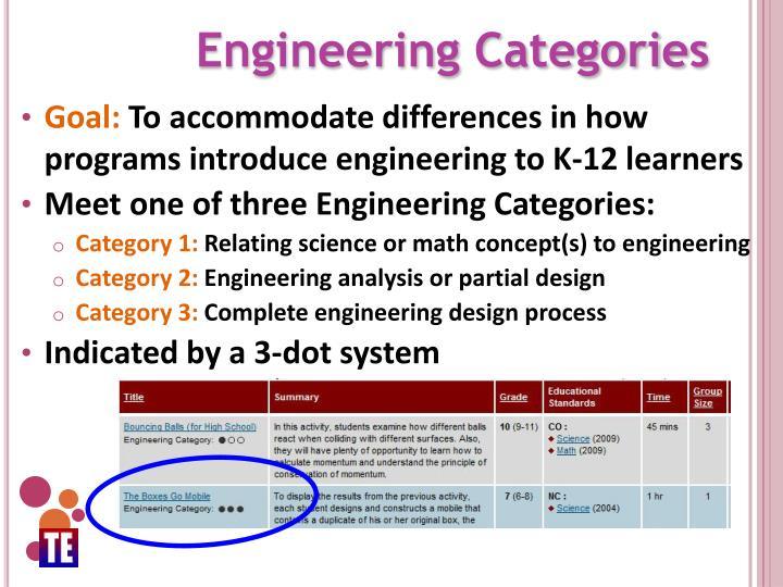 Engineering Categories