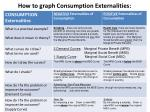 how to graph consumption externalities