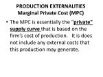 production externalities marginal private cost mpc