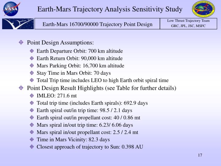 Point Design Assumptions: