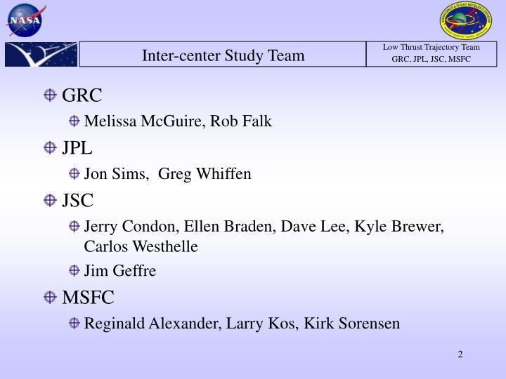 Inter center study team