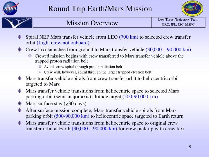 Round Trip Earth/Mars Mission