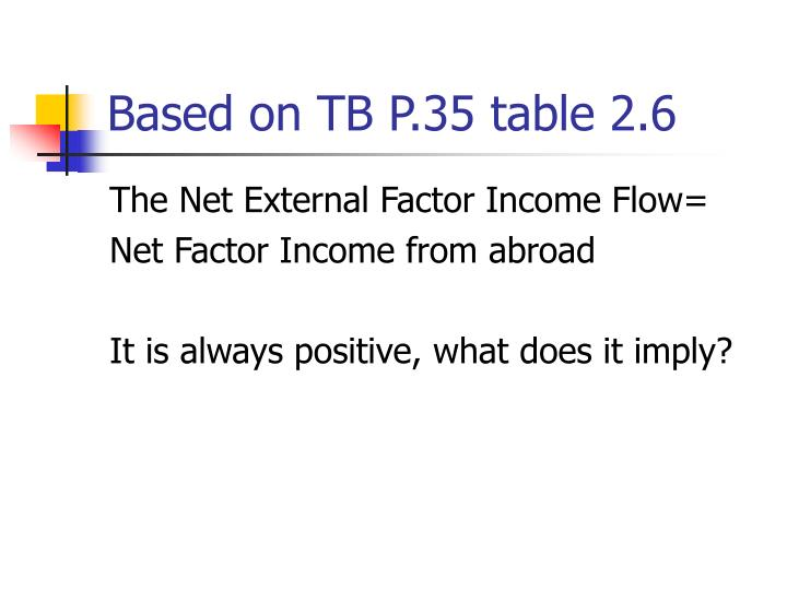 Based on TB P.35 table 2.6