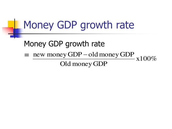 Money GDP growth rate
