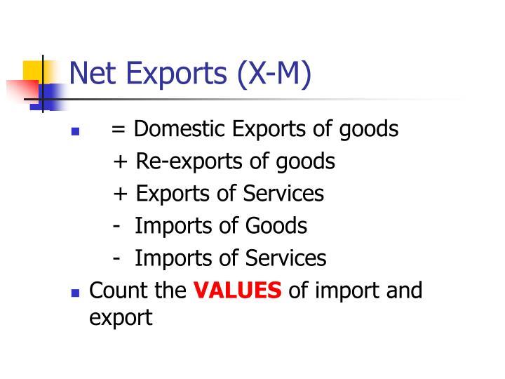 Net Exports (X-M)