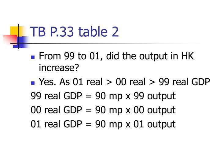 TB P.33 table 2