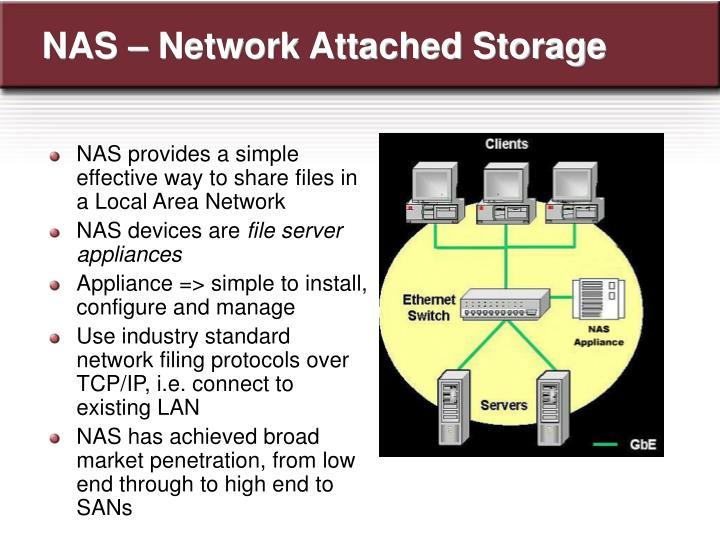 NAS – Network Attached Storage