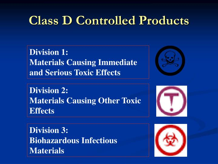 Class D Controlled Products