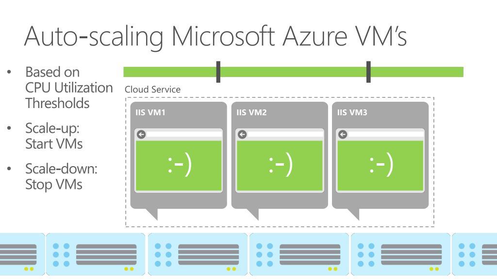 PPT - Microsoft Azure Virtual Machines PowerPoint