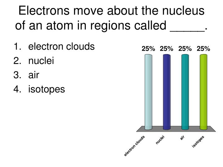 Electrons move about the nucleus of an atom in regions called _____.