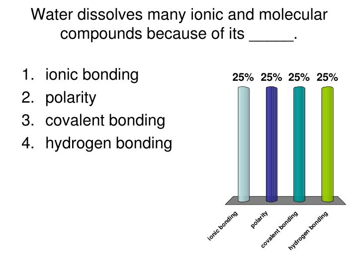 Water dissolves many ionic and molecular compounds because of its _____.