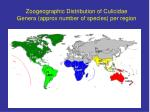 zoogeographic distribution of culicidae genera approx number of species per region
