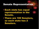 senate representation