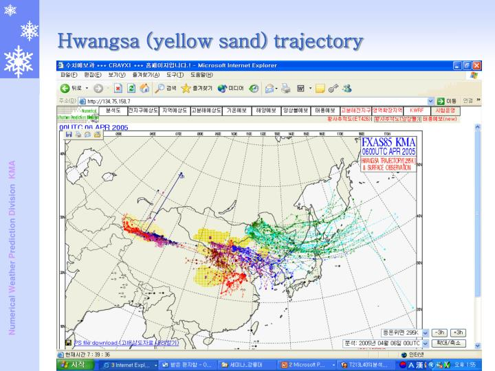 Hwangsa (yellow sand) trajectory