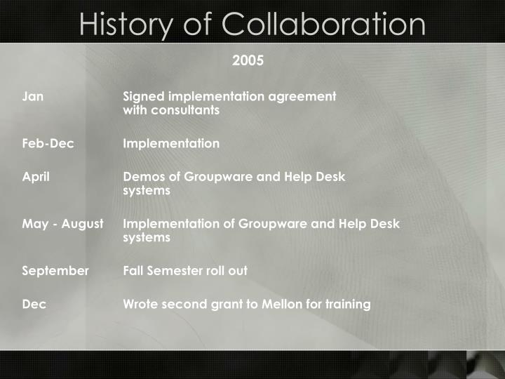History of Collaboration