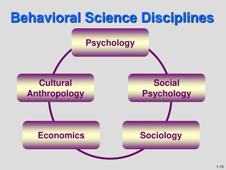 Behavioral Science Disciplines
