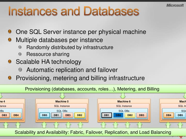 Instances and Databases