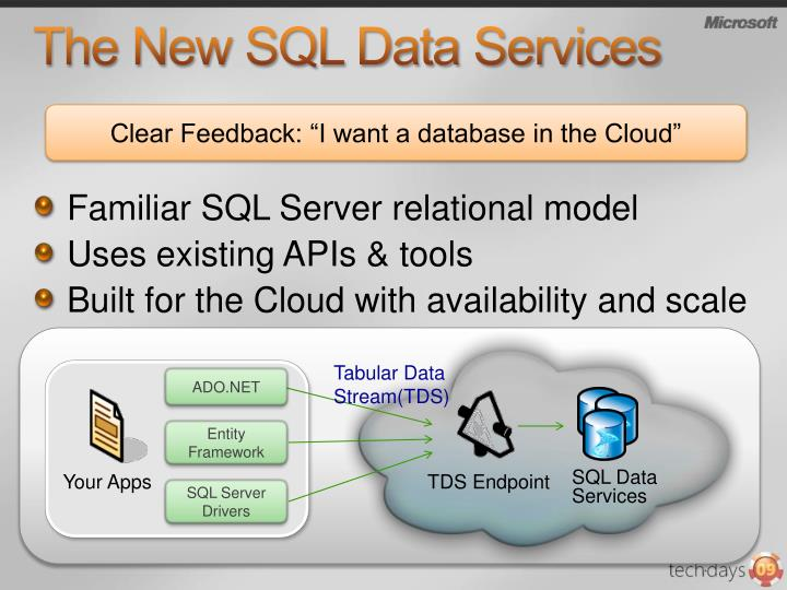 The New SQL Data Services