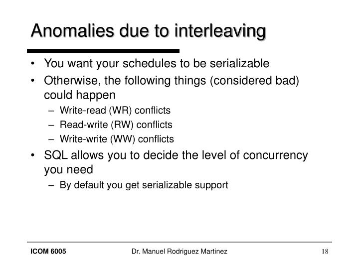 Anomalies due to interleaving