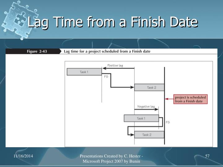 Lag Time from a Finish Date