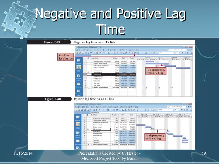 Negative and Positive Lag Time