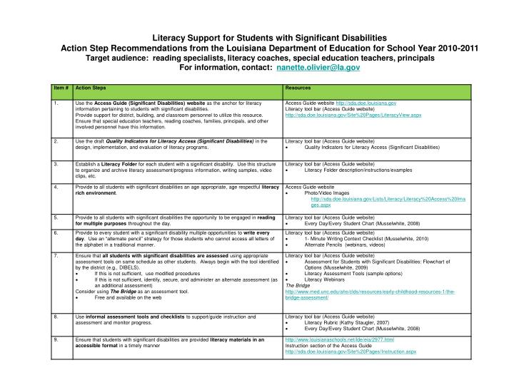 Literacy Support for Students with Significant Disabilities