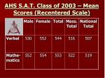 ahs s a t class of 2003 mean scores recentered scale