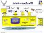 introducing the jbi