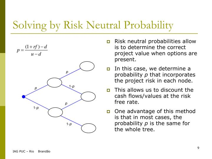 Solving by Risk Neutral Probability