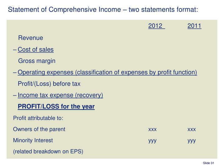 Statement Of Comprehensive Income Two Statements Format