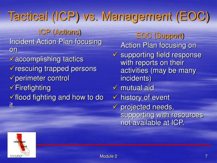 ICP (Actions)