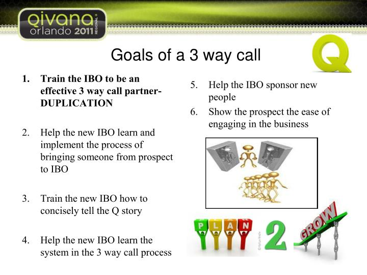 how to do a 3 way call on iphone ppt how to ignite recruitment through an effective 3 way 21350