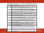 aao hnsf history in community based research3
