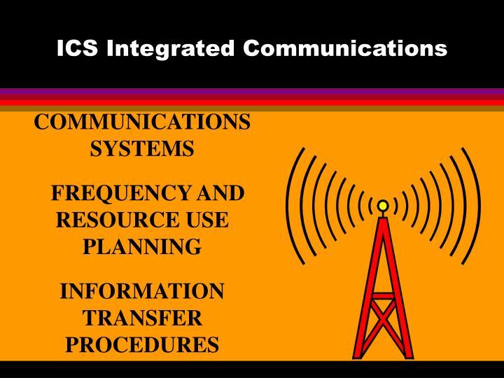 ICS Integrated Communications