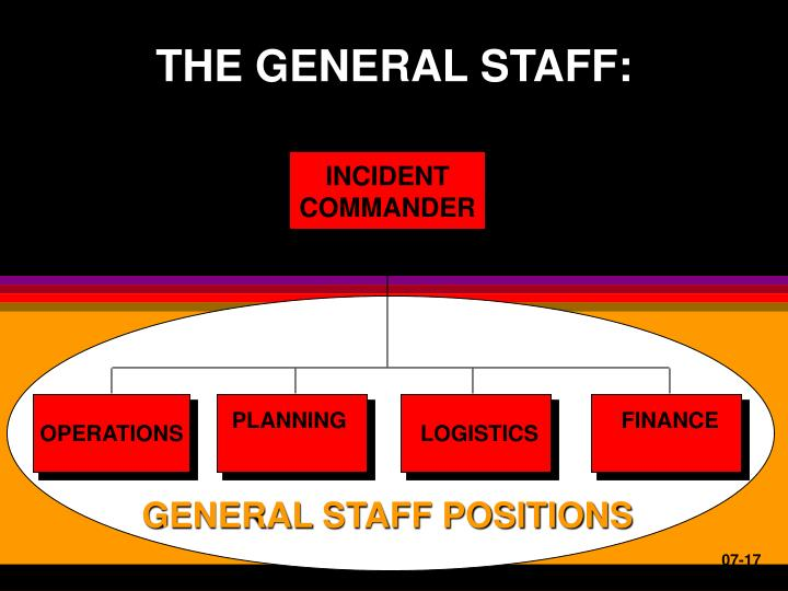 THE GENERAL STAFF: