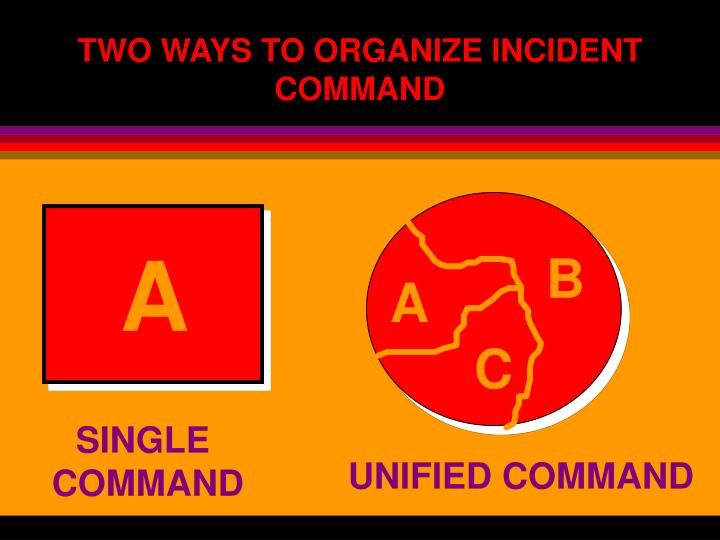 TWO WAYS TO ORGANIZE INCIDENT COMMAND