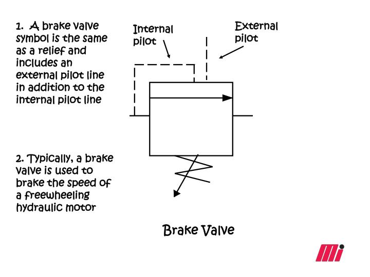 Ppt Hydraulic Symbols Hys102 Part D Pressure Control Valves