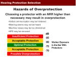 hearing protection selection9
